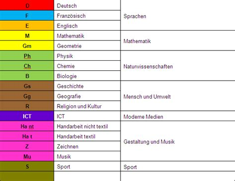 Word Vorlage Handbuch Schulplattform Ch Handbuch F 252 R Lehrkr 228 Fte Leitfaden Lernjob Formale Kriterien Lernjobs