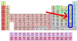 Periodic Table Br by What Is Br On The Periodic Table Periodic Diagrams Science