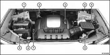 how to change manual transmission fluid jeep wrangler