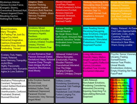 color meanings the meanings of colours my