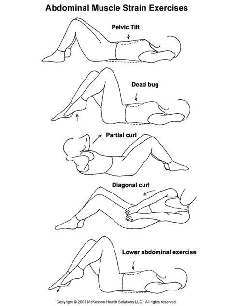 sports medicine advisor 2003 1 abdominal strain exercises illustration