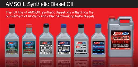 amsoil frequently asked questions amsoil synthetic oil motor oil online the best oil amsoil synthetic oil autos