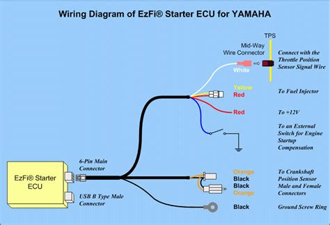 ezecu r fuel injection and ignition ecus ecu ems
