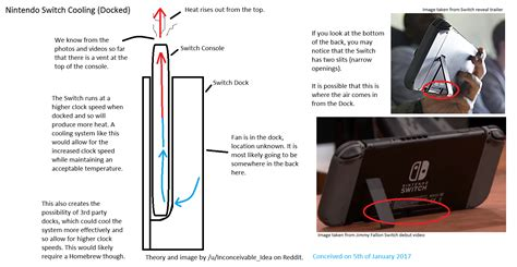 nintendo switch cooling fan speculation how the nintendo switch cooling system could