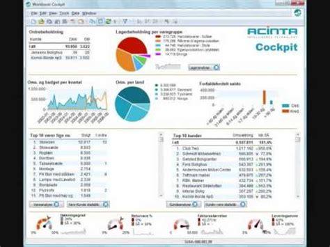 swing dashboard bi business intelligence dashboard youtube