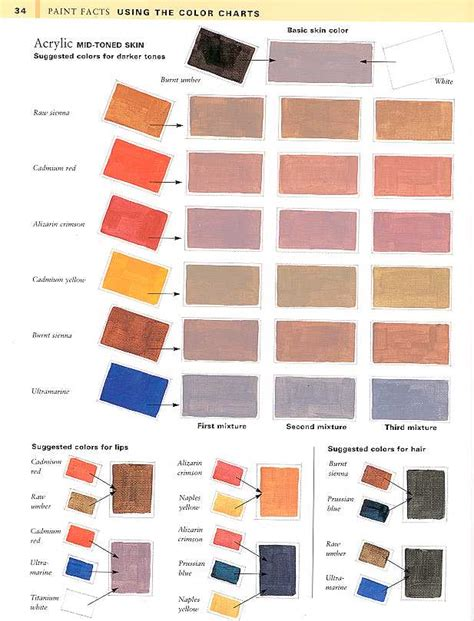 how to make skin color skin tone charts nvrhs