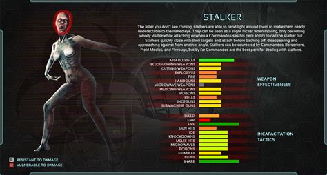 top 28 killing floor 2 zed stats overview overview