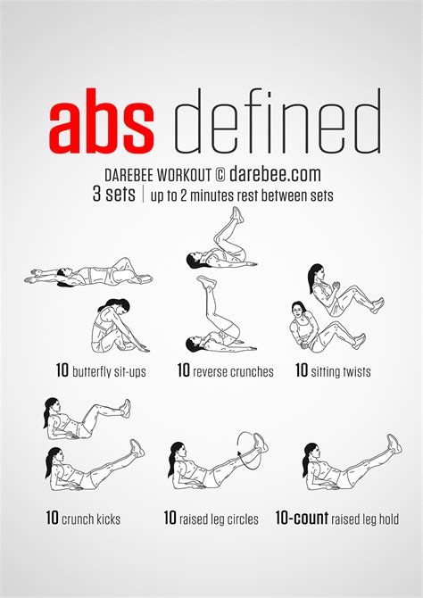 The Best Routine For Burning by 20 Stomach Burning Ab Workouts From Neilarey