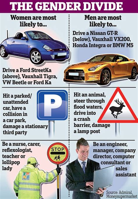 how a black box could cut your car insurance daily mail