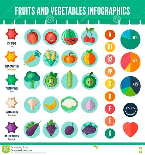 fruit vitamins infographics about vitamins pigments fruits vegetables