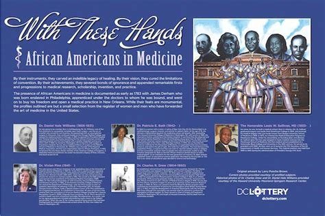 historical themes list black history month biographies list of famous people who2