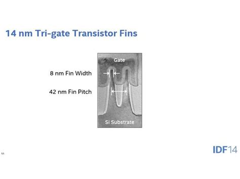 tri gate transistor seminar report ppt intel 7th 14nm overview