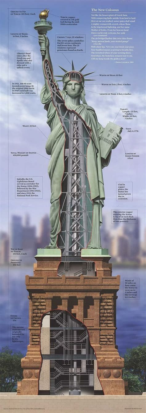 My List Liberty by Inside The Statue Of Liberty My Modern Metropolis Luxe