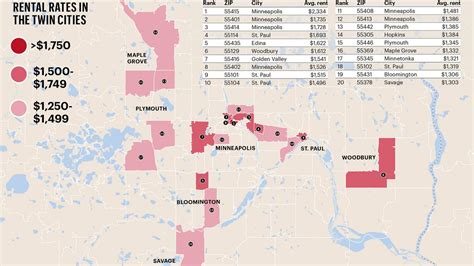average apartment rent by zip code twin cities renters pay the most to live in these zip