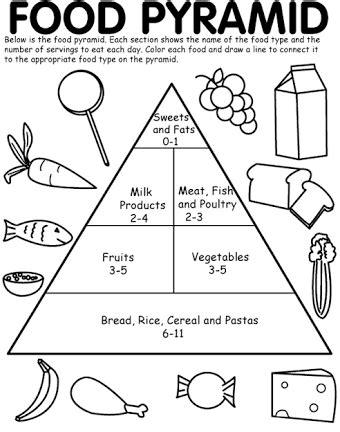 image result  food pyramid chart  kids printable