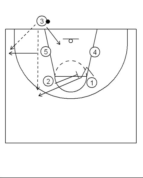 basketball play diagrams page not found