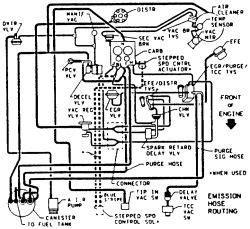 image result   dodge ram  vacuum diagram chevy