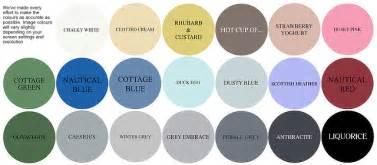 Blue Shabby Chic Furniture winter grey shabby chic furniture chalk paint 250ml