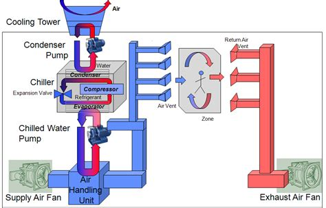 central air furnace diagram central free engine image