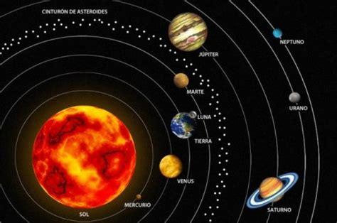 imagenes del universo y el sistema solar o sistema solar universo resumo rei da verdade