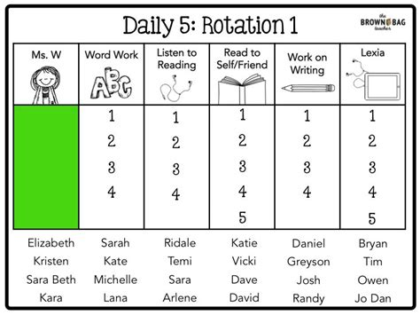 classroom layout for daily five 1st week of daily 5 choices the brown bag teacher