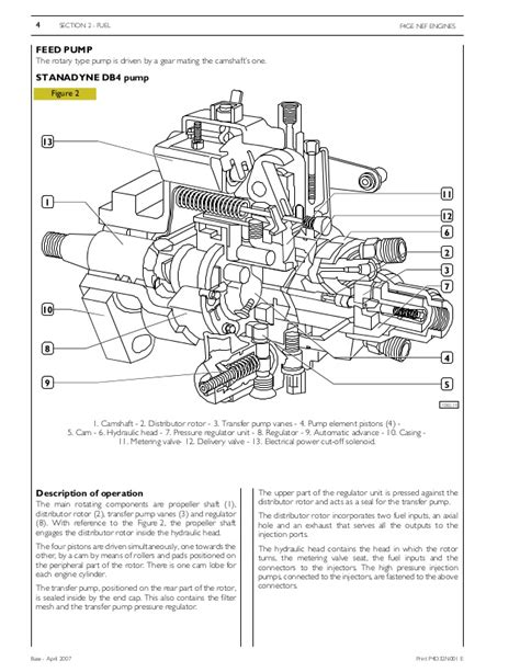IVECO NEF MANUAL - Auto Electrical Wiring Diagram