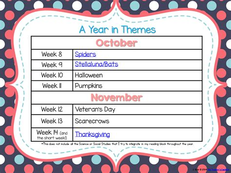 themes for reading week a year in themes first grade edition teacher by the beach