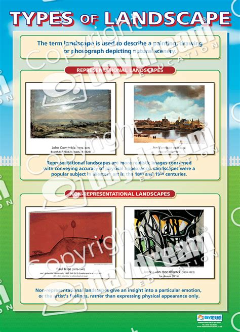 Types Of Landscape Art Design Educational School Posters Types Of Landscapes