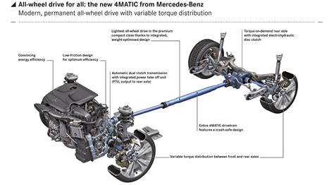 mercedes s 4matic system a brief guide autoevolution