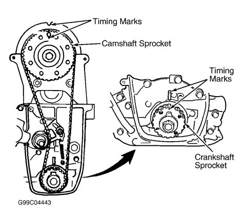 service manual 1992 geo prizm crank pulley removal service manual how to set timing marks on a 1993 mazda b series 1993 mazda 2 6 4 cylinder