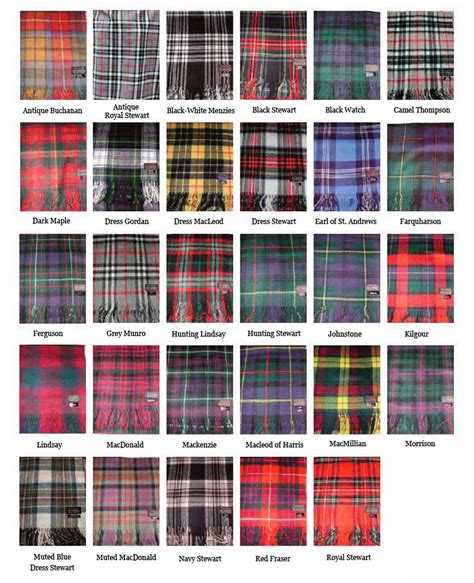difference between plaid and tartan is it plaid or is it tartan this is the question the