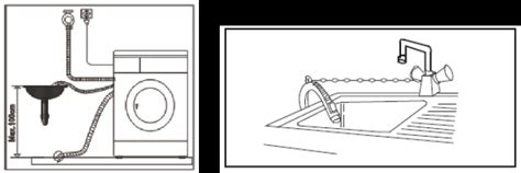 Mesin Cuci Sharp Yg Kecil instalasi dan cara penggunaan mesin cuci front loading