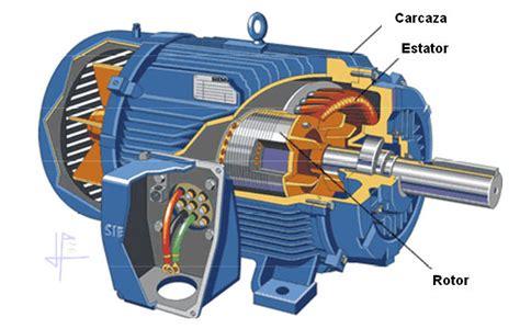 que funcion hace un capacitor bravo andres tipos de motores electricos