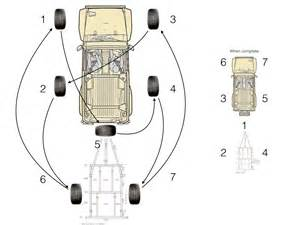 Trailer Tire Rotation Pattern For Six Tire Rotation Jeep Wrangler Forum