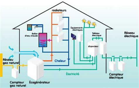 schema electrique individuelle pdf segu
