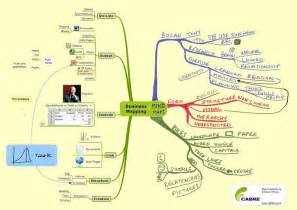 home mapping software mindjet mind mapping software collaboration tools autos post