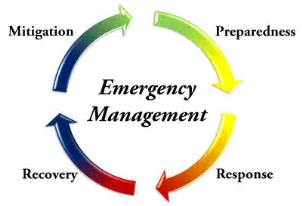 emergency management planning cycle emergency management office athens clarke county ga