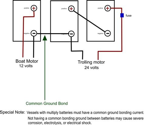 12 24v trolling motor wiring diagram wiring diagram
