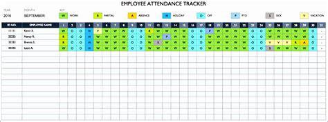 employee performance scorecard template excel 5 employee performance scorecard template excel
