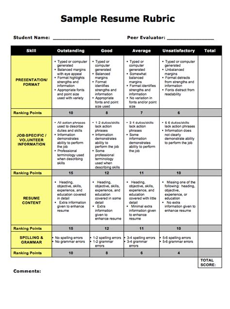 resume rubric scoring rubric resume cover letter printable