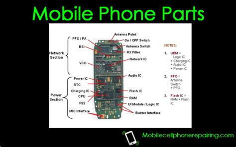 mobile phone parts replacement parts  component