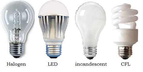 Light Bulb New Collection Different Types Of Light Bulbs Different Types Of Led Light Bulbs