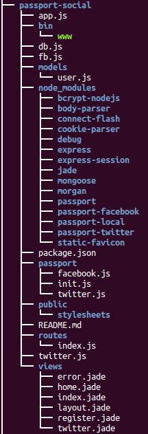 node js passport tutorial mean stack tutorial authentication with passport 3