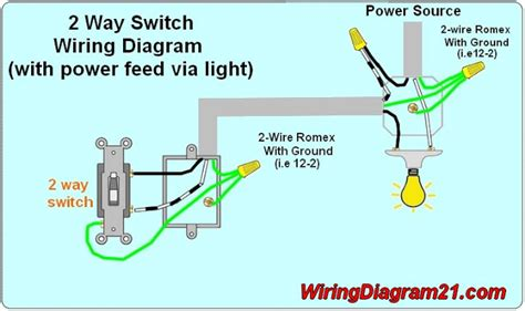 two way electrical switch wiring diagram 2 way light switch wiring diagram house electrical