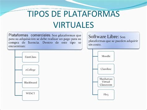 caracteristicas de imagenes virtuales y reales plataformas virtuales