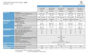 Peugeot 208 Specs Peugeot 208 Tarifs Specifications Dimensions