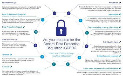 What Does Impact On A Application The Impact Of Gdpr On The Recruitment Sector Staff One