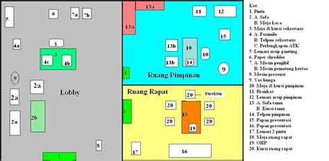 pengertian layout strategy layout perkantoran adalah blogshare contoh layout perkantoran