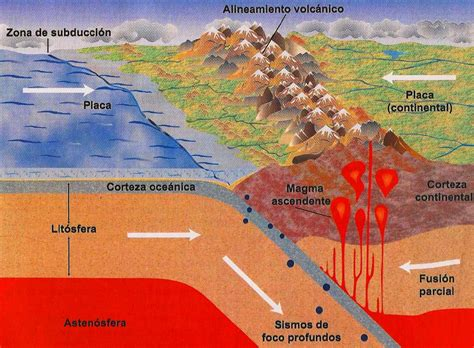 define cadena volcanica nueva secci 243 n del blog geolog 237 a biblioteca de