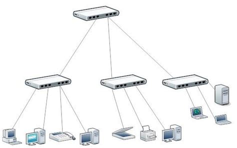 tree topology diagram what is a tree topology network computer networking